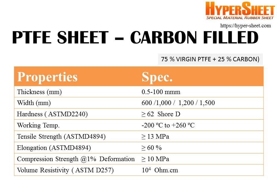 จำหน่านแผ่นเทปล่อนสีดำ 25% carbon PTFE.jpg